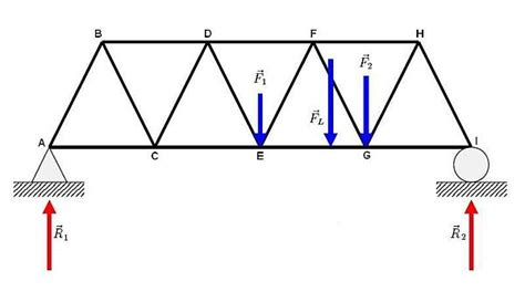 truss free diagram structures wikiversity