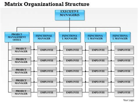 powerpoint tutorial organizational chart the gallery for gt creative organization chart template