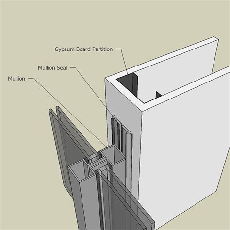 curtain wall mullion detail wall partitions for home