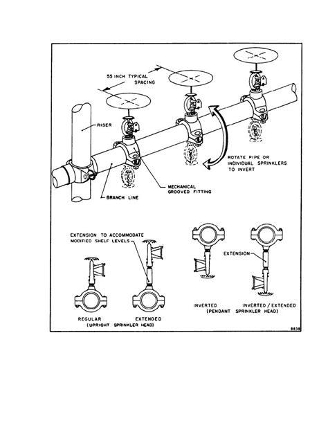 figure 21 standard navy flam haz flue sprinkler system
