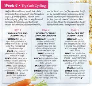 Carb cycling strategically plan high calorie fitness treats