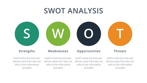 template for swot analysis powerpoint swot analysis slides template free docs