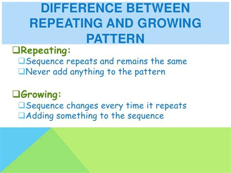pattern definition algebra repeating and growing patterns