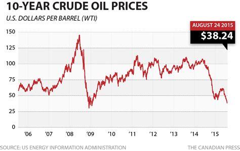 Rancher House big price change at nova scotia gas pumps coming tonight