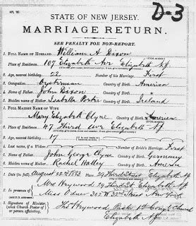 Nj Marriage Records Archives Rooted In Elizabeth Gettin Hitched William A Dixon