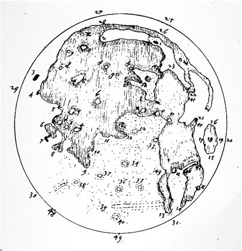 Science Of Drawing Maps