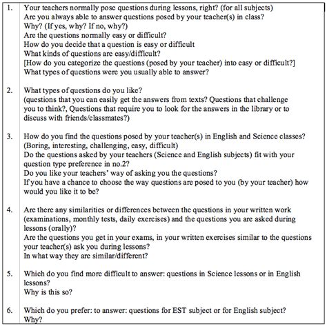 apa format questions pin exle appendix apa format image search results on