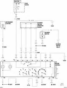 1997 jeep wrangler blower motor wiring diagram 2001 jeep