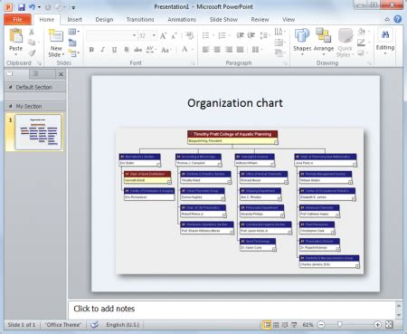 organization chart ppt free download vibearchive6