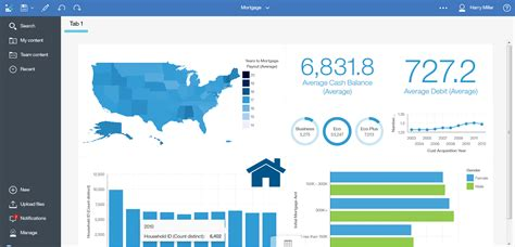 first guide to dashboards using ibm cognos analytics v11 dashboard enhancements in cognos analytics 11 0 3 ibm