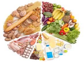 alimenti kosher dieta kosher comida jud 237 a dietas