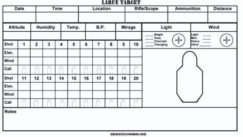 rifle dope card template oppeja tarkka ammunnasta perustietoa lentoradan