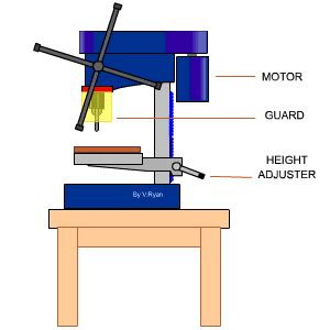 used bench drill the bench drill