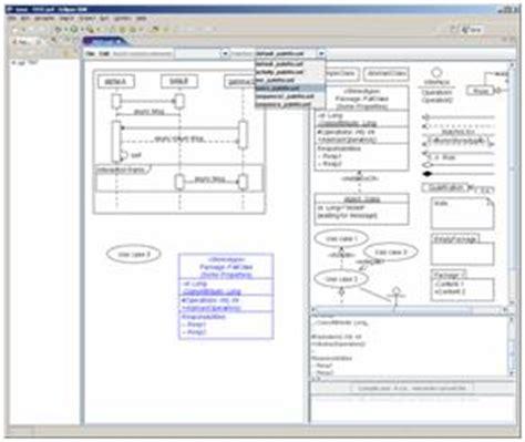 sequence diagram tool eclipse umlet uml tool for fast uml diagrams eclipse plugins