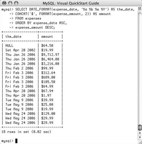 mysql date format abbreviated month numeric functions