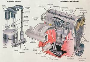 combustion engine exploded view search engineering combustion