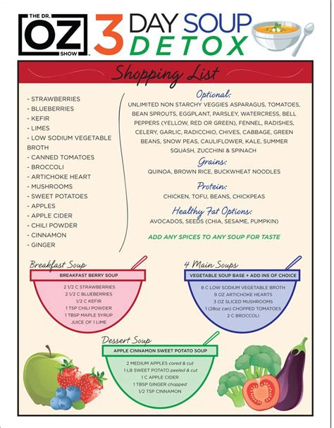 Dr Oz 3 Day Detox Diet Shopping List by Dr Oz Detox Soup