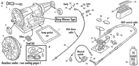jaguar xj12 wiring diagram for x300 wiring diagram wiring