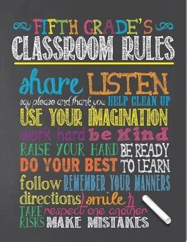 Chalkboard Theme Classroom Rules Poster Fifth 5th