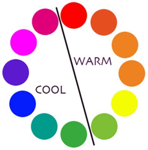 5 Warm Posts To Blogstalk by Malak Artista قبل شرائك المنتجات تعرفي علي الاساسيات