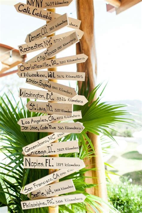 27 travel inspired wedding ideas you ll want to