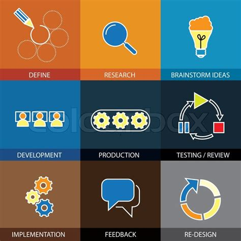 sarmang software implementing idea s software engineering project planning concept vector flat line icons some of the steps are