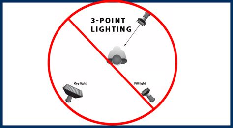 three point lighting setup three point lighting diagram three get free image about