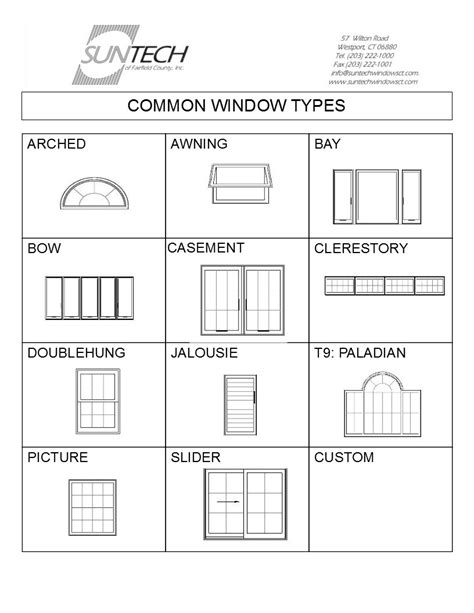 Types Of Windows Designs Critical Studies Database Page 24