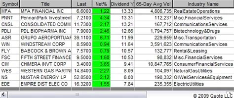 high div stocks 23 high quality high dividend stocks seeking alpha