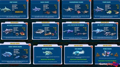 bid prices hungry shark evolution all 12 sharks gameplay review in