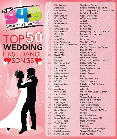The New 94.9 Top 50 Wedding First Dance Songs!   Music We
