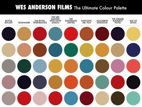 wes color palette wes s colour palette bedroom colors