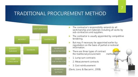 design and build procurement vs traditional strategies in building procurement summarized