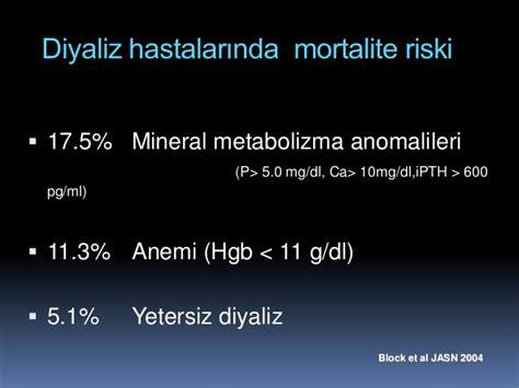 Serum Vit C Lbc renal osteodistrofi