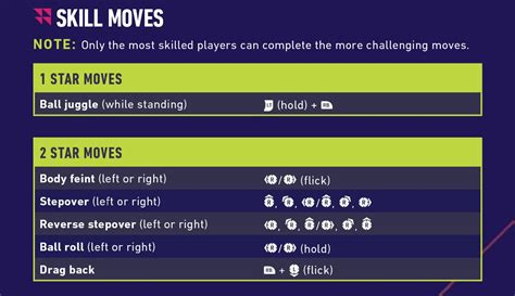 tricks list how to skill in fifa 18 list for ps4 and xbox one futhead how to