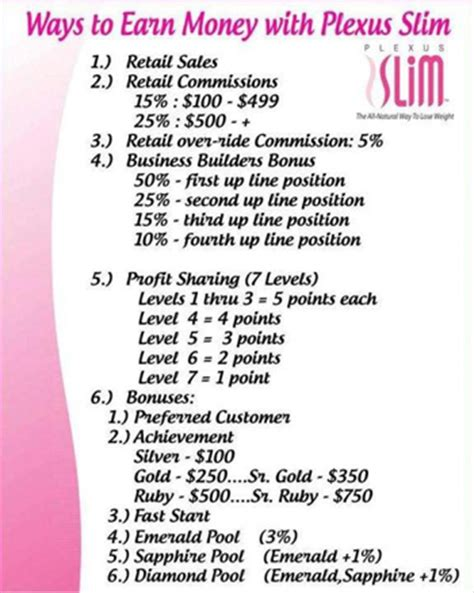 Plexus Slim Review   Real Weight Loss Business Opportunity?