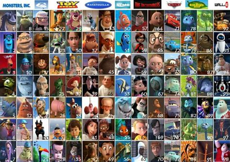 quiz film pixar disney movie characters by movie disney pixar characters