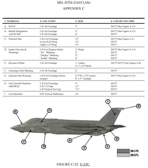 lockheed martin f 35c lightning ii color profile and paint guide