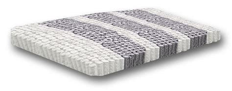 How Many Pocket Springs In A Mattress pocket mattress pocket mattresses gomattresses