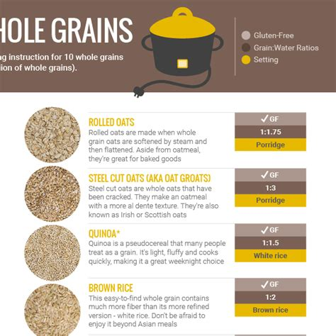 Grains Rice Cooker how to cook whole grains rice cooker cook smarts