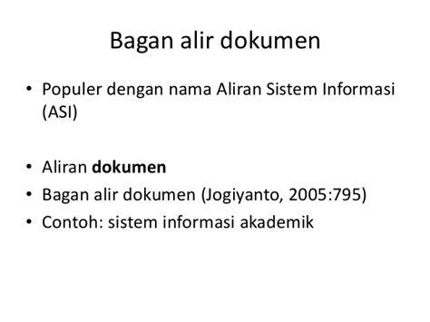desain database terinci analisa dan perancangan sistem informasi 01 pengantar