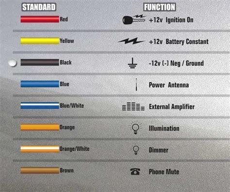 identifica los cables de conexi 243 n de tu stereo autos y