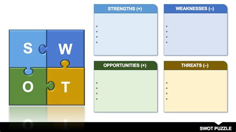 Swot Analysis Template Word Swot Puzzle Ppt Concept Swot Ppt Template Free