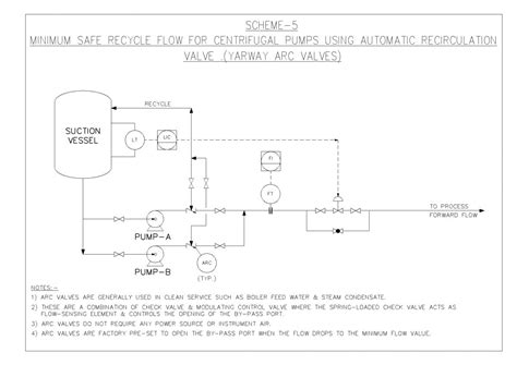 Chemical Process Safety Solution Manual Full Version Free