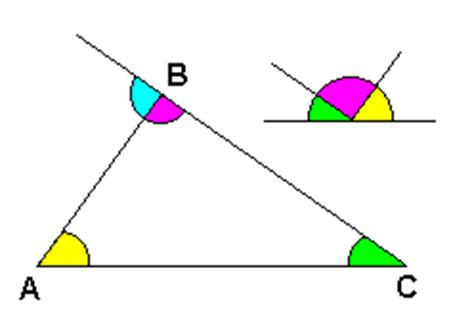 somma degli angoli interni di un triangolo isoscele triangoli