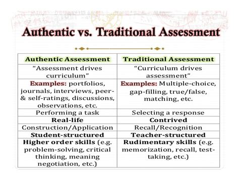 authentic biography definition understanding authenticity in language teaching assessment