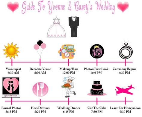 creative timelines planning project wedding forums