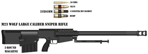 snipe bid pmg m23 wolf large caliber sniper rifle by theendofpain