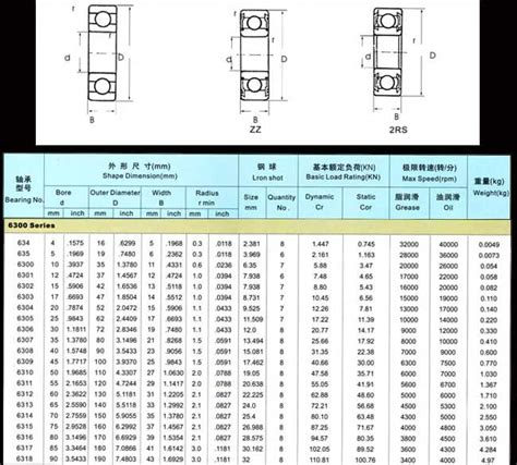 motor trading standards motor trading standards 1 v dc motor geared bldc motor