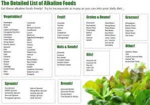 how important is an alkaline diet health magazine